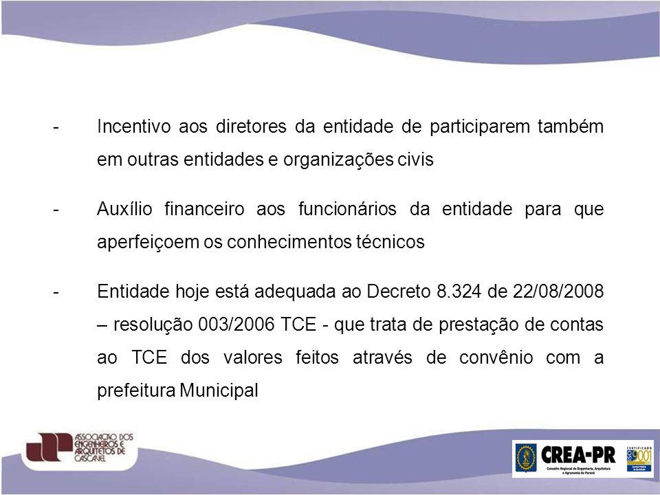 -Incentivo aos diretores da entidade de participarem também em outras entidades e organizações civis -Auxílio financeiro aos funcionários da entidade