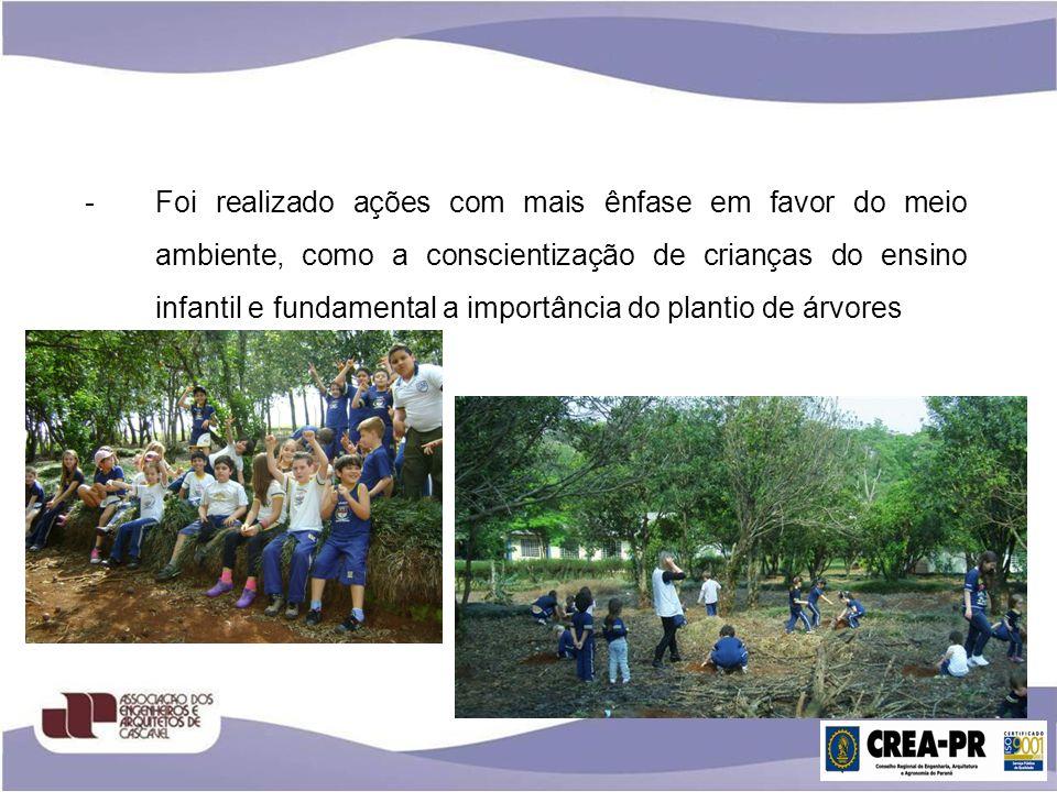 -Foi realizado ações com mais ênfase em favor do meio ambiente, como a conscientização de crianças do ensino infantil e fundamental a importância do p