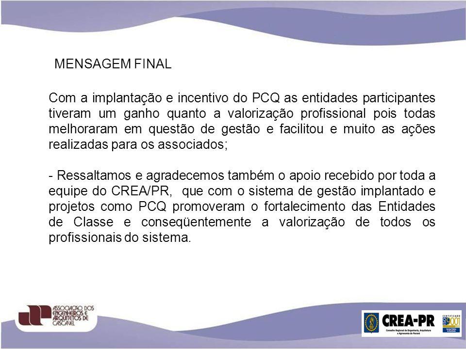 MENSAGEM FINAL Com a implantação e incentivo do PCQ as entidades participantes tiveram um ganho quanto a valorização profissional pois todas melhorara