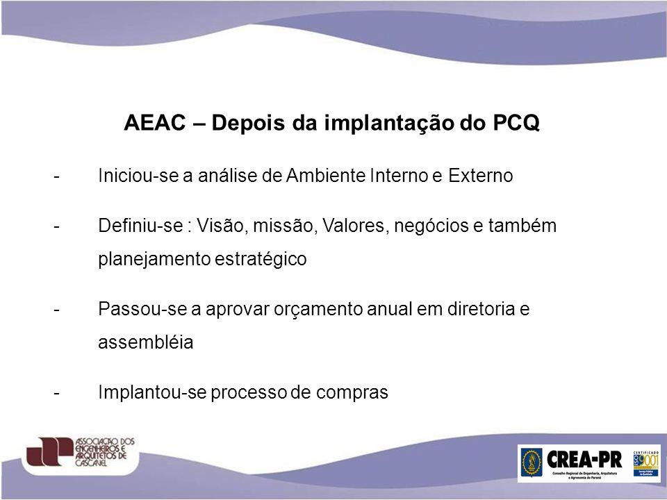 AEAC – Depois da implantação do PCQ -Iniciou-se a análise de Ambiente Interno e Externo -Definiu-se : Visão, missão, Valores, negócios e também planej