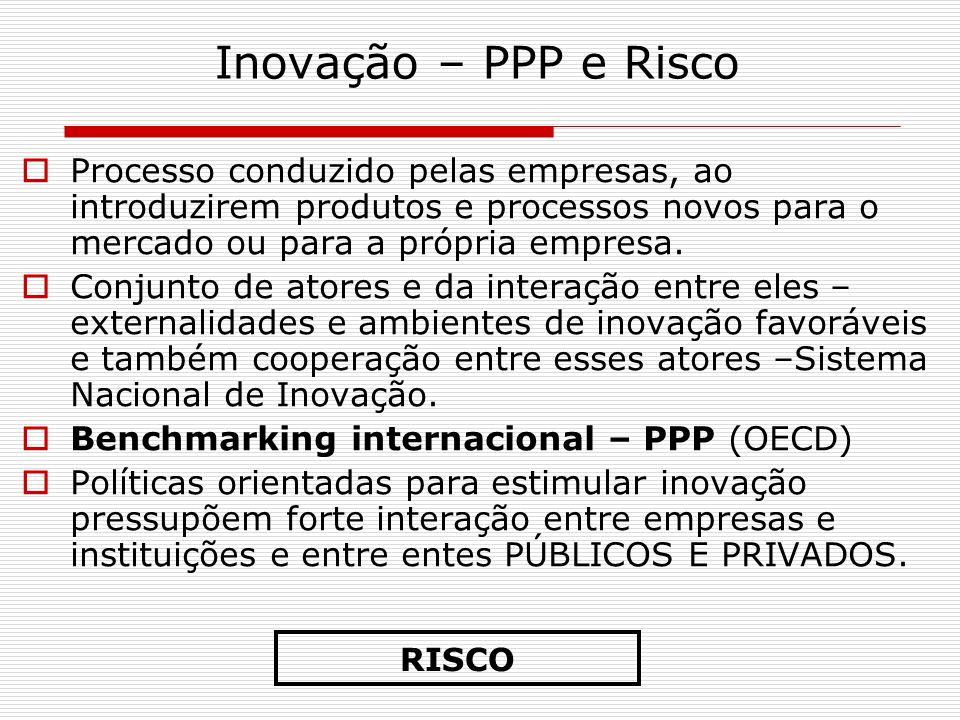 Inovação – PPP e Risco Processo conduzido pelas empresas, ao introduzirem produtos e processos novos para o mercado ou para a própria empresa.