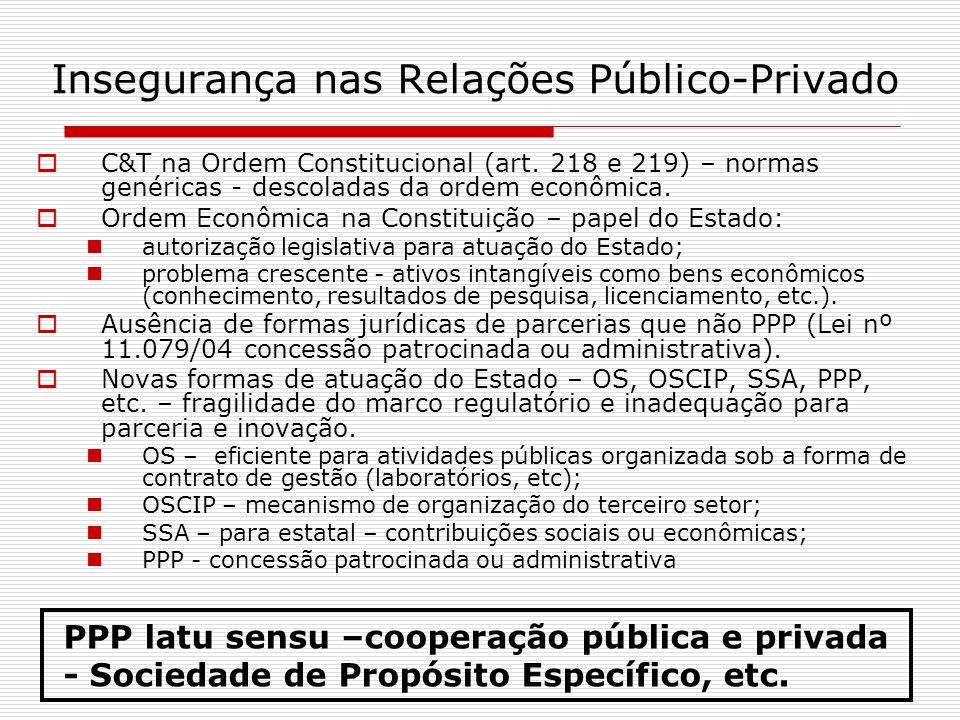 Insegurança nas Relações Público-Privado C&T na Ordem Constitucional (art.
