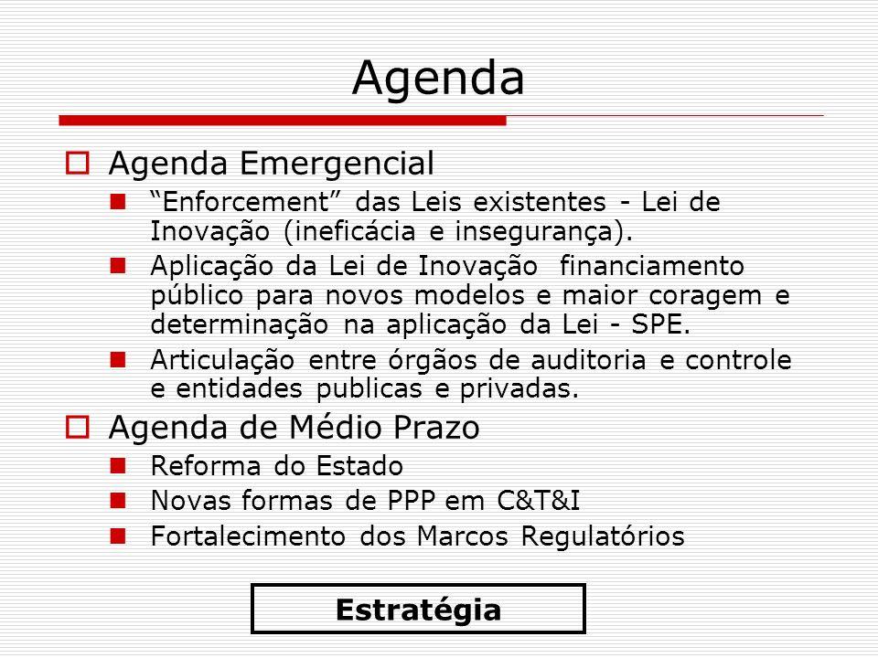 Agenda Agenda Emergencial Enforcement das Leis existentes - Lei de Inovação (ineficácia e insegurança).