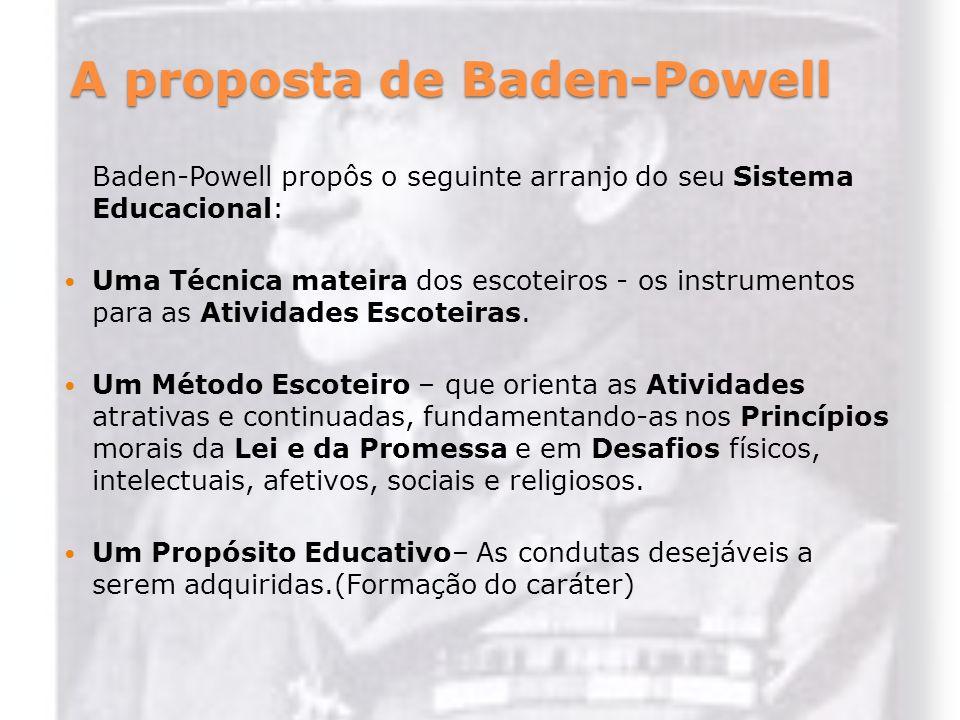 A proposta de Baden-Powell Baden-Powell propôs o seguinte arranjo do seu Sistema Educacional: Uma Técnica mateira dos escoteiros - os instrumentos par