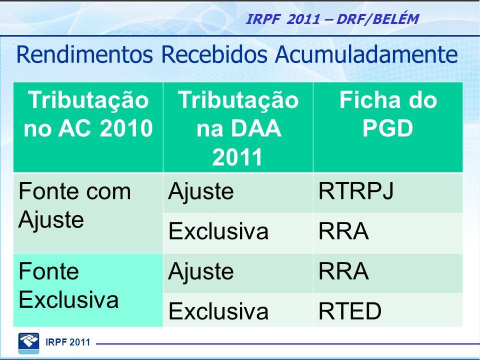 IRPF 2011 IRPF 2011 – DRF/BELÉM Tributação no AC 2010 Tributação na DAA 2011 Ficha do PGD Fonte com Ajuste AjusteRTRPJ ExclusivaRRA Fonte Exclusiva Aj