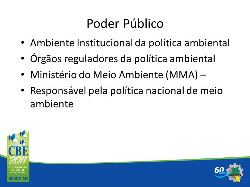 Poder Público Ambiente Institucional da política ambiental Órgãos reguladores da política ambiental Ministério do Meio Ambiente (MMA) – Responsável pe