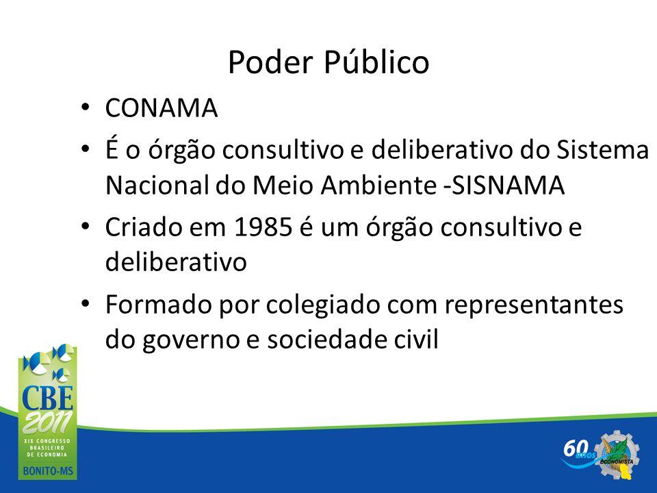 Poder Público CONAMA É o órgão consultivo e deliberativo do Sistema Nacional do Meio Ambiente -SISNAMA Criado em 1985 é um órgão consultivo e delibera