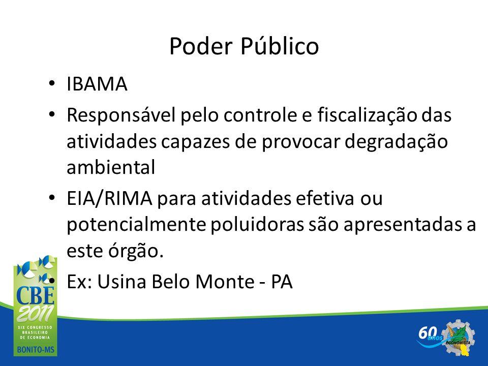 IBAMA Responsável pelo controle e fiscalização das atividades capazes de provocar degradação ambiental EIA/RIMA para atividades efetiva ou potencialme
