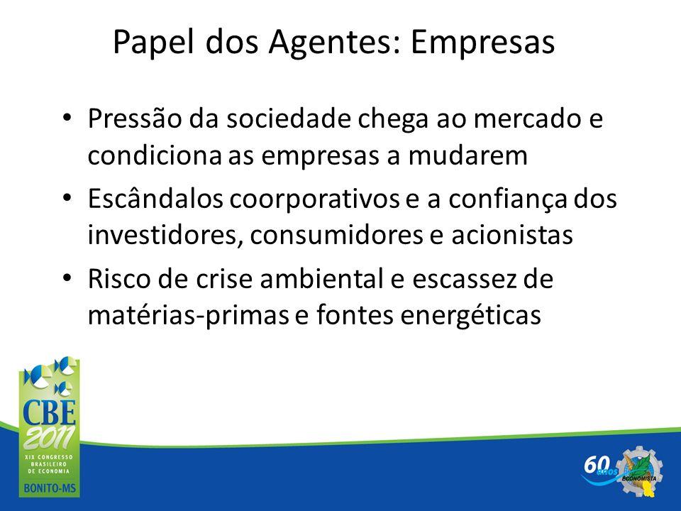 Papel dos Agentes: Empresas Pressão da sociedade chega ao mercado e condiciona as empresas a mudarem Escândalos coorporativos e a confiança dos invest