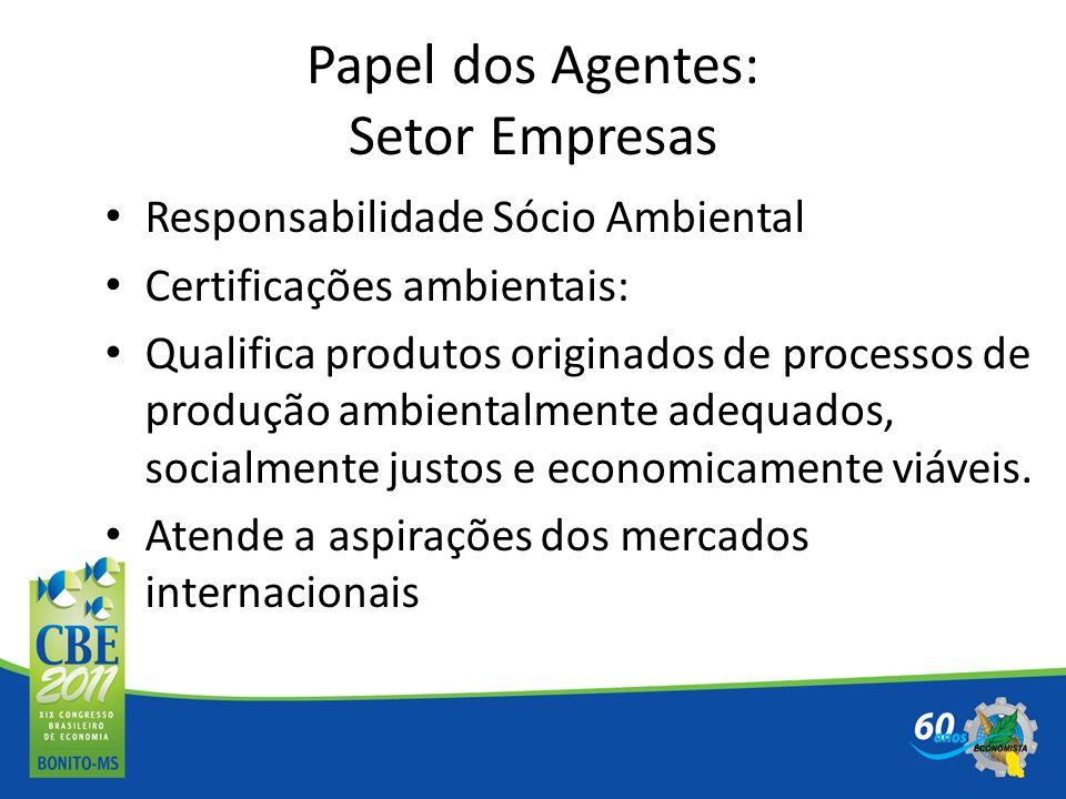 Papel dos Agentes: Setor Empresas Responsabilidade Sócio Ambiental Certificações ambientais: Qualifica produtos originados de processos de produção am