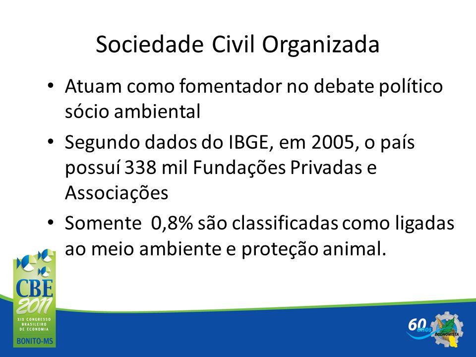 Sociedade Civil Organizada Atuam como fomentador no debate político sócio ambiental Segundo dados do IBGE, em 2005, o país possuí 338 mil Fundações Pr