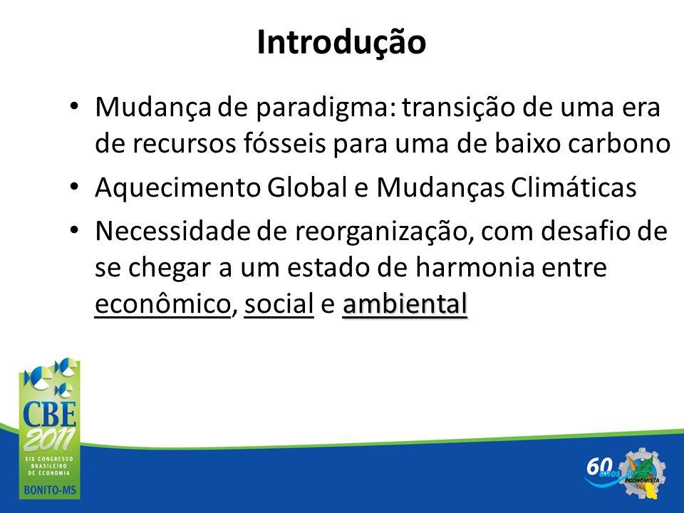 Introdução Mudança de paradigma: transição de uma era de recursos fósseis para uma de baixo carbono Aquecimento Global e Mudanças Climáticas ambiental
