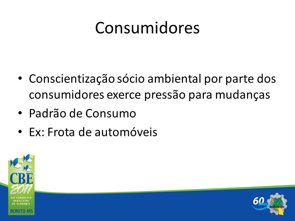 Consumidores Conscientização sócio ambiental por parte dos consumidores exerce pressão para mudanças Padrão de Consumo Ex: Frota de automóveis