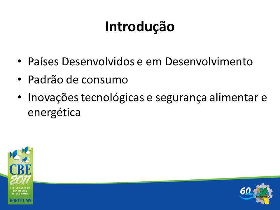 Introdução Países Desenvolvidos e em Desenvolvimento Padrão de consumo Inovações tecnológicas e segurança alimentar e energética