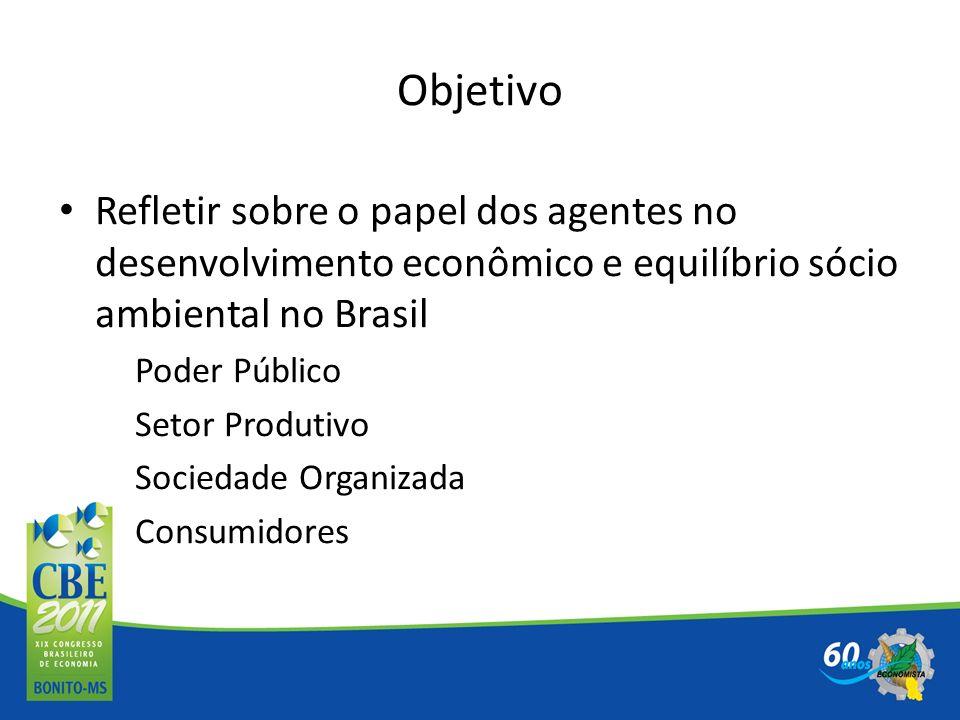 Objetivo Refletir sobre o papel dos agentes no desenvolvimento econômico e equilíbrio sócio ambiental no Brasil Poder Público Setor Produtivo Sociedad