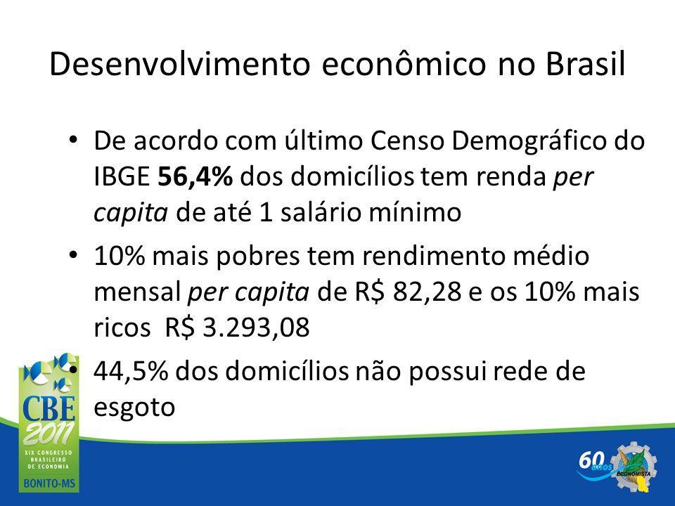 Desenvolvimento econômico no Brasil De acordo com último Censo Demográfico do IBGE 56,4% dos domicílios tem renda per capita de até 1 salário mínimo 1