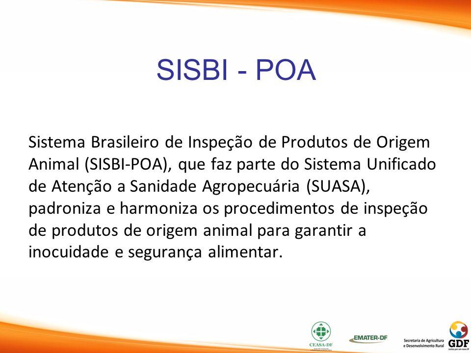SISBI - POA Sistema Brasileiro de Inspeção de Produtos de Origem Animal (SISBI-POA), que faz parte do Sistema Unificado de Atenção a Sanidade Agropecu