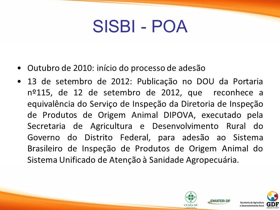 SISBI - POA Outubro de 2010: início do processo de adesão 13 de setembro de 2012: Publicação no DOU da Portaria nº115, de 12 de setembro de 2012, que