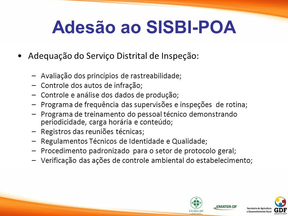 Adesão ao SISBI-POA Adequação do Serviço Distrital de Inspeção: –Avaliação dos princípios de rastreabilidade; –Controle dos autos de infração; –Contro