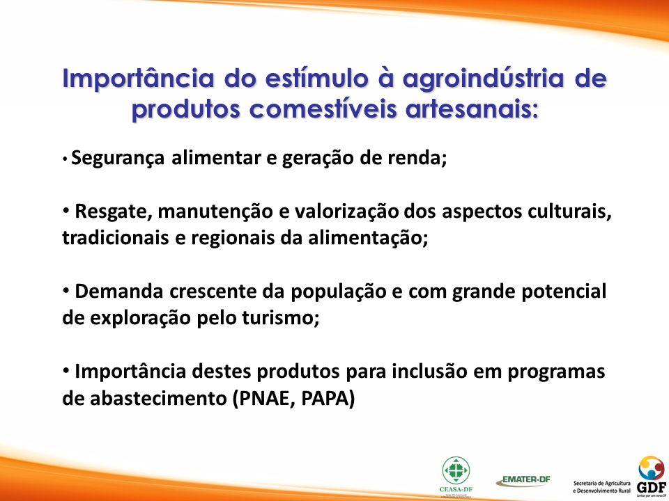 Importância do estímulo à agroindústria de produtos comestíveis artesanais: Segurança alimentar e geração de renda; Resgate, manutenção e valorização