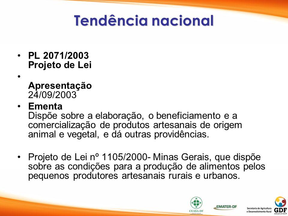 Tendência nacional PL 2071/2003 Projeto de Lei Apresentação 24/09/2003 Ementa Dispõe sobre a elaboração, o beneficiamento e a comercialização de produ
