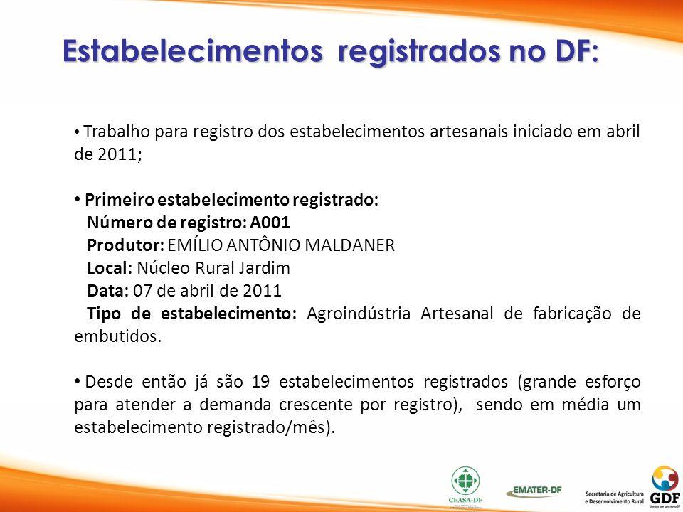 Estabelecimentos registrados no DF: Trabalho para registro dos estabelecimentos artesanais iniciado em abril de 2011; Primeiro estabelecimento registr