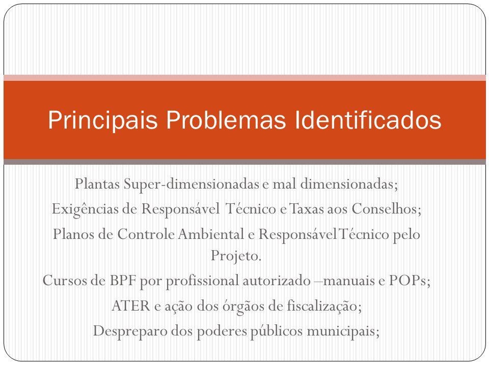 Plantas Super-dimensionadas e mal dimensionadas; Exigências de Responsável Técnico e Taxas aos Conselhos; Planos de Controle Ambiental e Responsável T