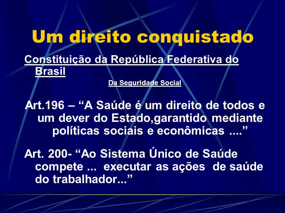 Um direito conquistado Constituição da República Federativa do Brasil Da Seguridade Social Art.196 – A Saúde é um direito de todos e um dever do Estad