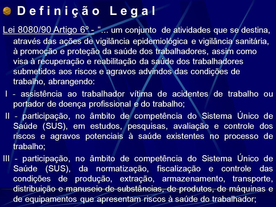 D e f i n i ç ã o L e g a l Lei 8080/90 Artigo 6º -... um conjunto de atividades que se destina, através das ações de vigilância epidemiológica e vigi