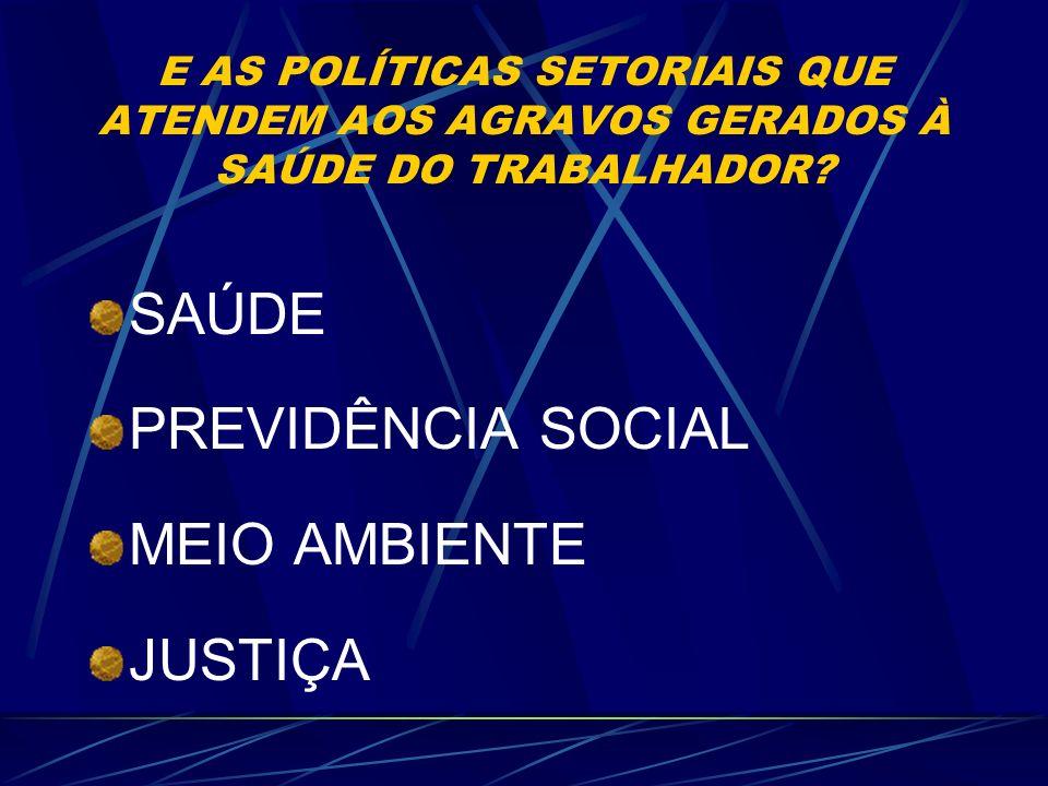 E AS POLÍTICAS SETORIAIS QUE ATENDEM AOS AGRAVOS GERADOS À SAÚDE DO TRABALHADOR? SAÚDE PREVIDÊNCIA SOCIAL MEIO AMBIENTE JUSTIÇA