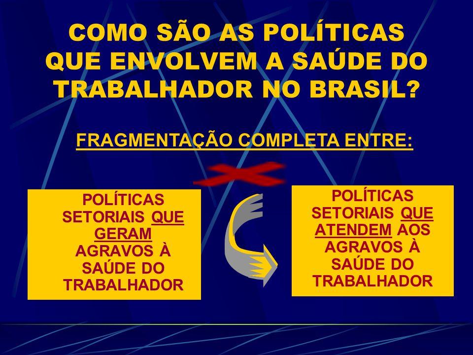 COMO SÃO AS POLÍTICAS QUE ENVOLVEM A SAÚDE DO TRABALHADOR NO BRASIL? POLÍTICAS SETORIAIS QUE GERAM AGRAVOS À SAÚDE DO TRABALHADOR POLÍTICAS SETORIAIS