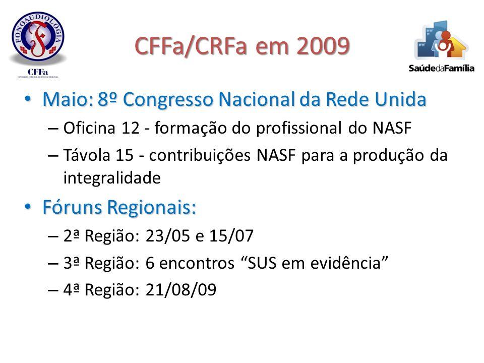 Maio: 8º Congresso Nacional da Rede Unida Maio: 8º Congresso Nacional da Rede Unida – Oficina 12 - formação do profissional do NASF – Távola 15 - cont