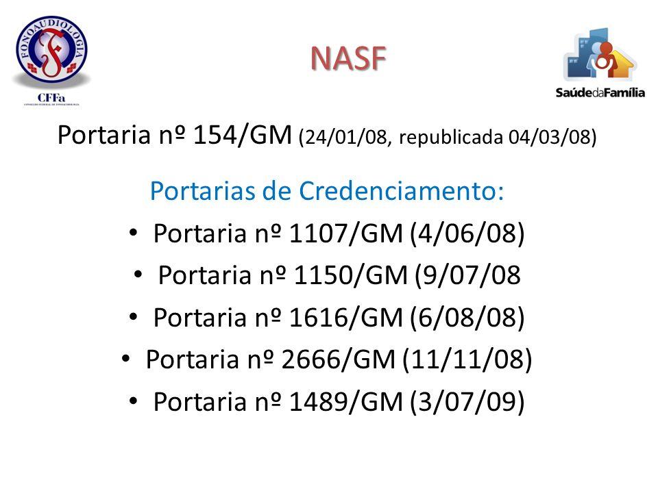 NASF Portaria nº 154/GM (24/01/08, republicada 04/03/08) Portarias de Credenciamento: Portaria nº 1107/GM (4/06/08) Portaria nº 1150/GM (9/07/08 Porta