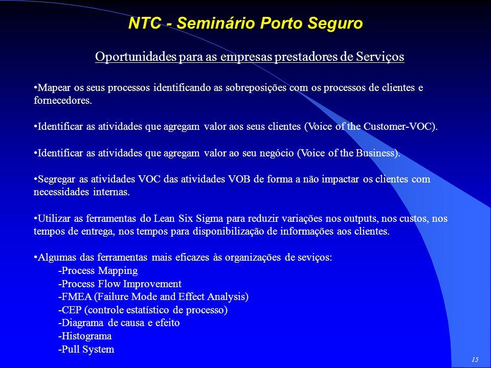 14 NTC - Seminário Porto Seguro Lean Six Sigma Fatores de Sucesso Foco no Cliente Sem a disciplina do Lean Six Sigma u Conjectura/adivinhação/mitos so