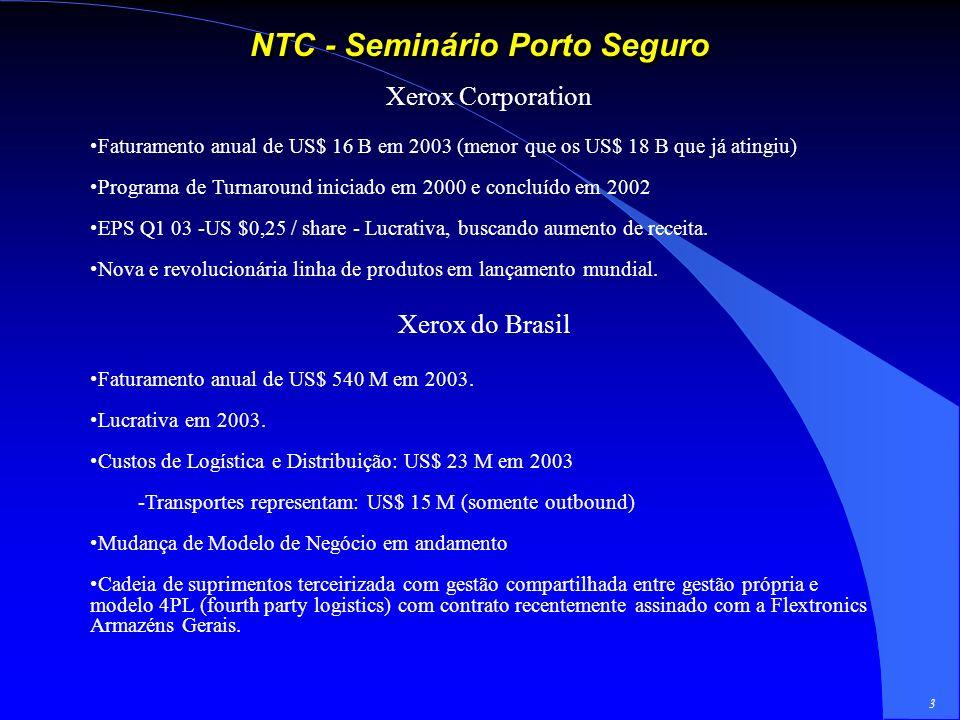 3 NTC - Seminário Porto Seguro Xerox Corporation Faturamento anual de US$ 16 B em 2003 (menor que os US$ 18 B que já atingiu) Programa de Turnaround iniciado em 2000 e concluído em 2002 EPS Q1 03 -US $0,25 / share - Lucrativa, buscando aumento de receita.