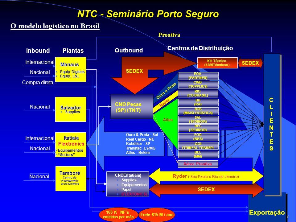 4 NTC - Seminário Porto Seguro Ouro & Prata - Sul Real Cargo - NE Robótica - SP Transtec- ES/MG Atlas - Belém Ryder InboundPlantas Manaus Equip Digitais Equip.