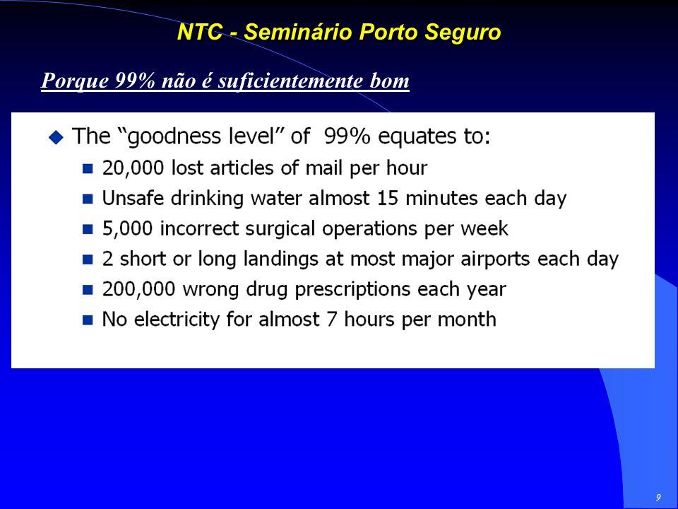 8 NTC - Seminário Porto Seguro Conceito do Six Sigma