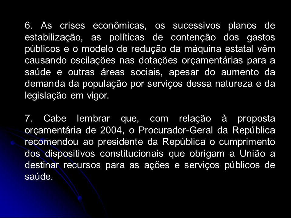 6. As crises econômicas, os sucessivos planos de estabilização, as políticas de contenção dos gastos públicos e o modelo de redução da máquina estatal
