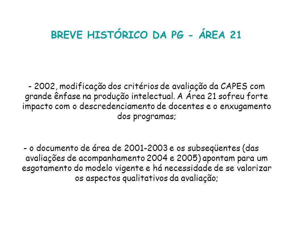 BREVE HISTÓRICO DA PG - ÁREA 21 - 2002, modificação dos critérios de avaliação da CAPES com grande ênfase na produção intelectual.