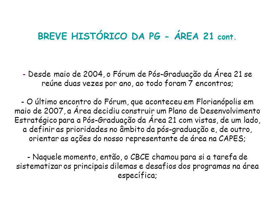 BREVE HISTÓRICO DA PG - ÁREA 21 cont.