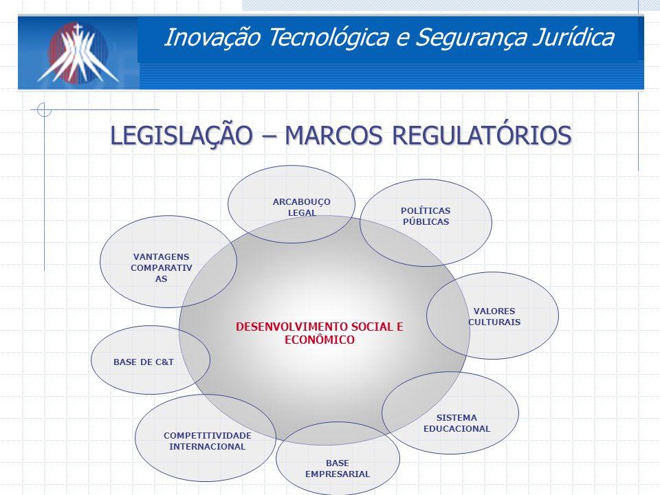 3ª Conferência Nacional de Ciência, Tecnologia e Inovação Inovação Tecnológica e Segurança Jurídica