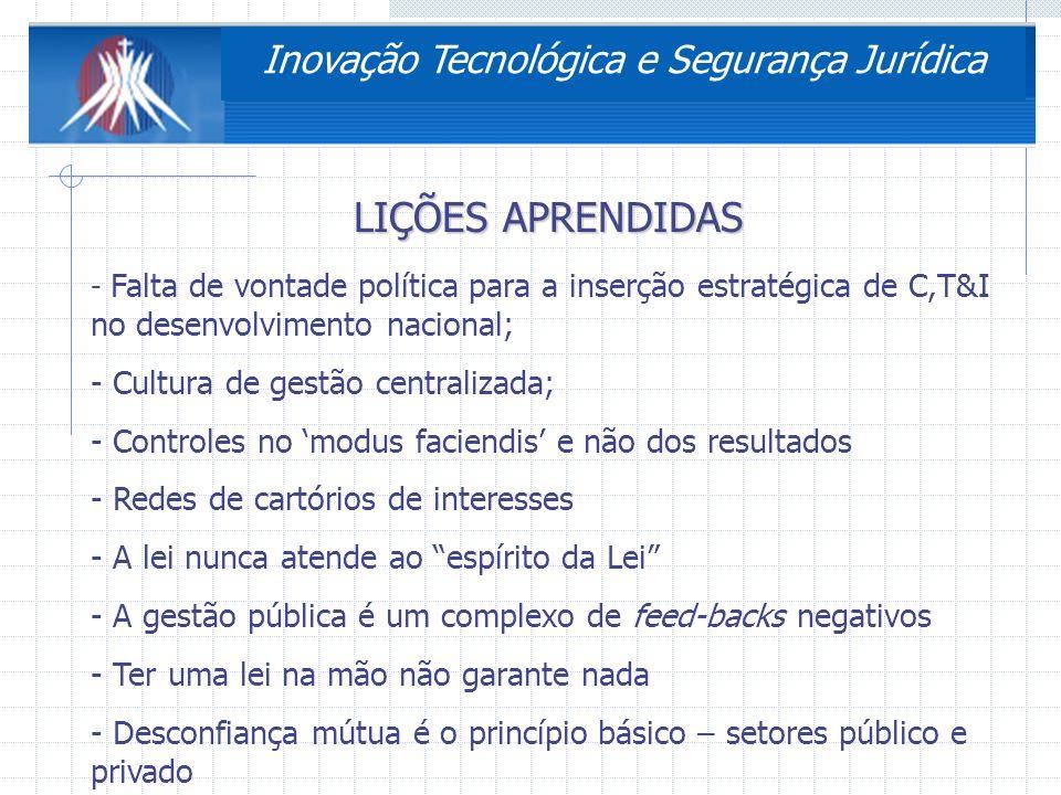 3ª Conferência Nacional de Ciência, Tecnologia e Inovação SISTEMA NACIONAL DE INOVAÇÃO INSTITUIÇÕES PÚBLICAS E PRIVADAS C,T&I como componente central de um sistema nacional de inovação AÇÕESPÚBLICAS DE C,T&I AÇÕES DE INOVAÇÃO NAS EMPRESAS ARCABOUÇOLEGAL SOCIEDADE E MERCADO CONVERSÃO EFICIENTE DE CONHECIMENTO EM PRODUTOS, PROCESSOS E SERVIÇOS Inovação Tecnológica e Segurança Jurídica