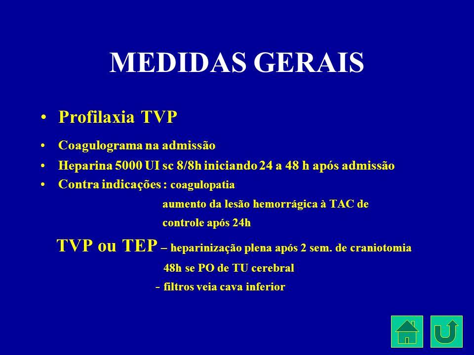 MEDIDAS GERAIS Profilaxia TVP Coagulograma na admissão Heparina 5000 UI sc 8/8h iniciando 24 a 48 h após admissão Contra indicações : coagulopatia aum