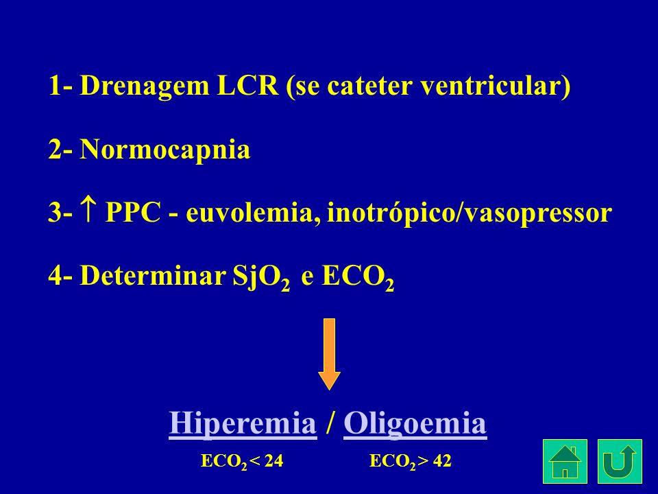 1- Drenagem LCR (se cateter ventricular) 2- Normocapnia 3- PPC - euvolemia, inotrópico/vasopressor 4- Determinar SjO 2 e ECO 2 Hiperemia / OligoemiaHi