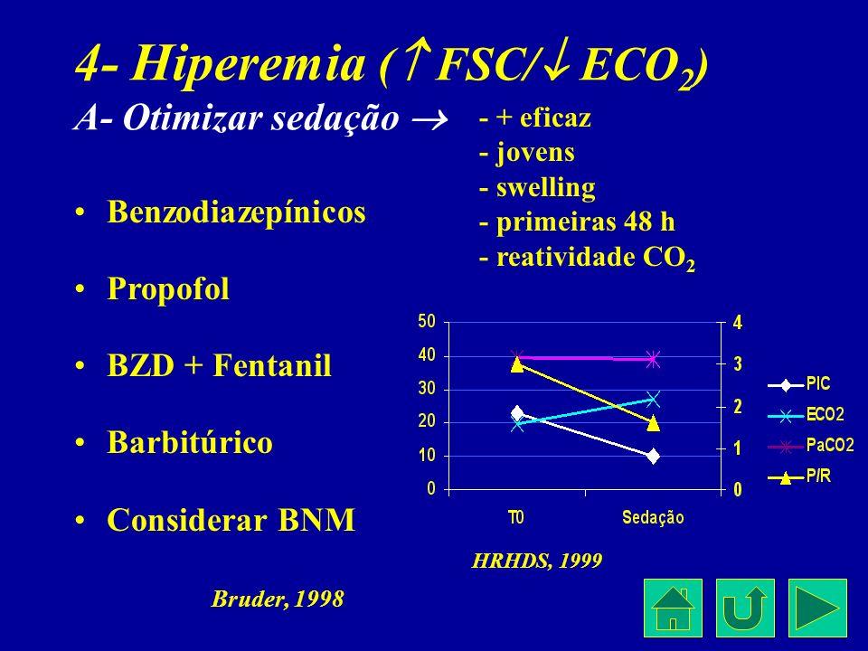 4- Hiperemia ( FSC/ ECO 2 ) A- Otimizar sedação Benzodiazepínicos Propofol BZD + Fentanil Barbitúrico Considerar BNM - + eficaz - jovens - swelling -