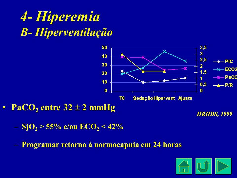 4- Hiperemia B- Hiperventilação PaCO 2 entre 32 2 mmHg –SjO 2 > 55% e/ou ECO 2 < 42% –Programar retorno à normocapnia em 24 horas HRHDS, 1999