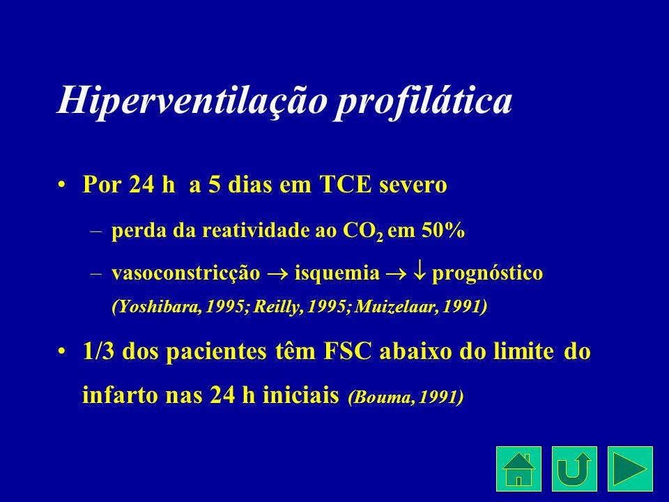 Hiperventilação profilática Por 24 h a 5 dias em TCE severo –perda da reatividade ao CO 2 em 50% –vasoconstricção isquemia prognóstico (Yoshibara, 199