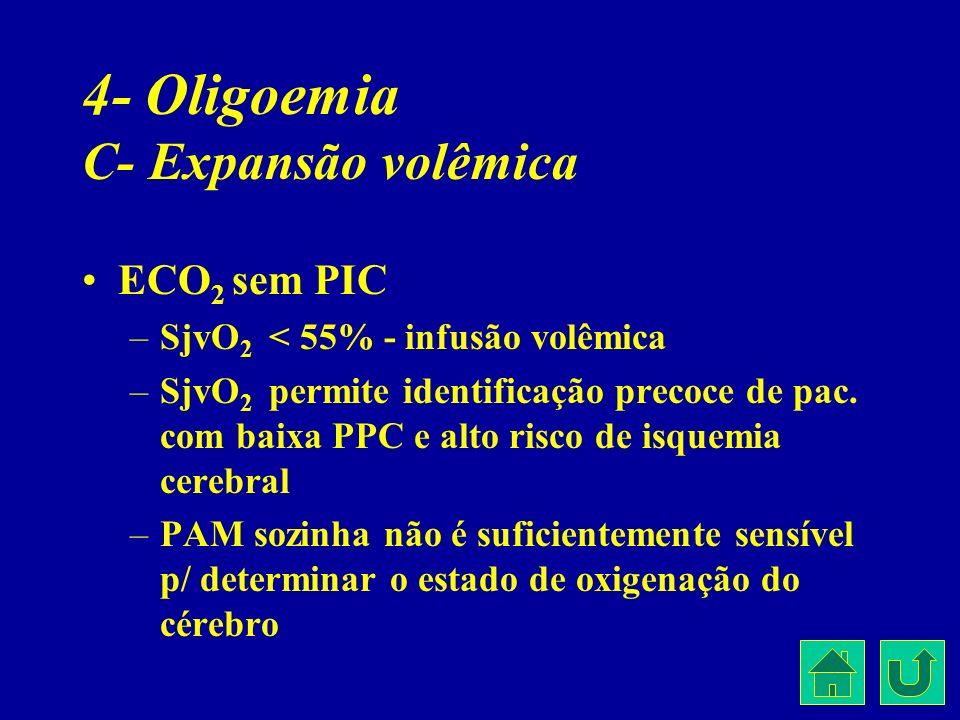 4- Oligoemia C- Expansão volêmica ECO 2 sem PIC –SjvO 2 < 55% - infusão volêmica –SjvO 2 permite identificação precoce de pac. com baixa PPC e alto ri