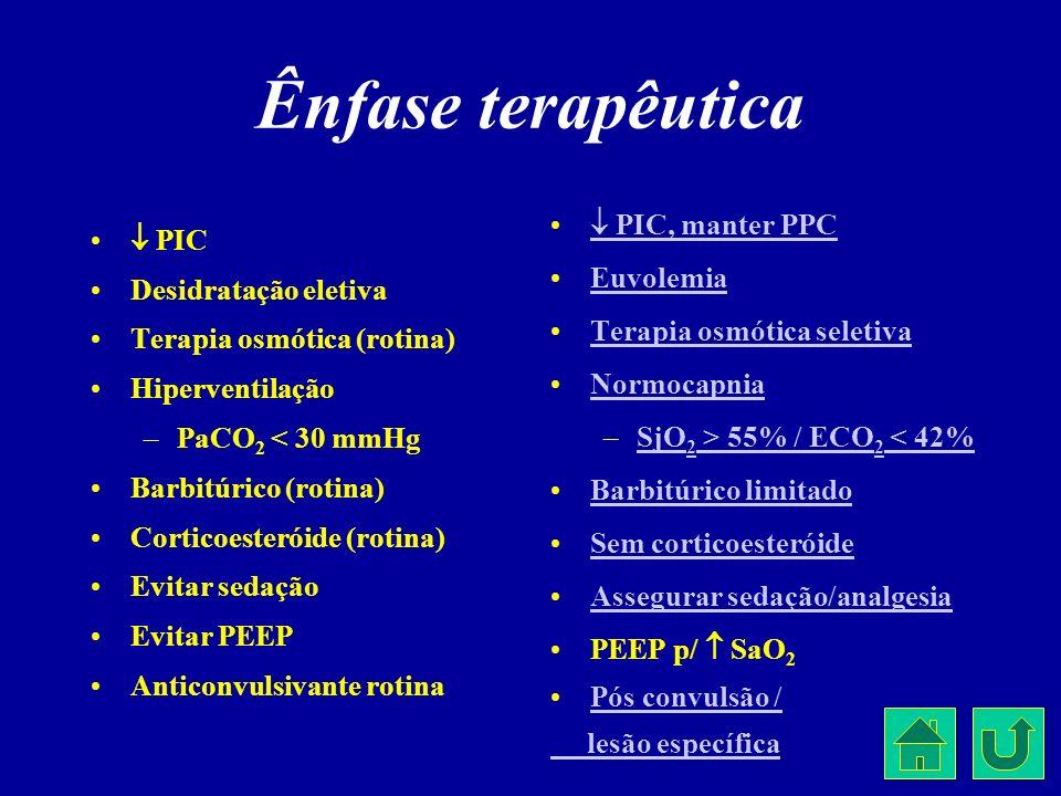 Ênfase terapêutica PIC Desidratação eletiva Terapia osmótica (rotina) Hiperventilação –PaCO 2 < 30 mmHg Barbitúrico (rotina) Corticoesteróide (rotina)