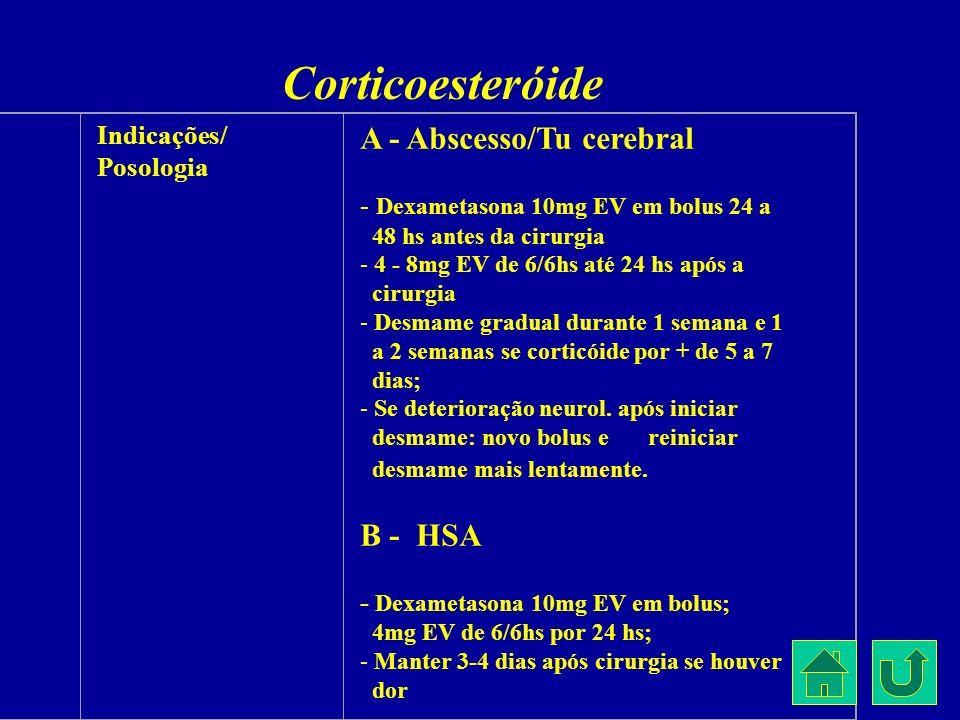 Indicações/ Posologia A - Abscesso/Tu cerebral - Dexametasona 10mg EV em bolus 24 a 48 hs antes da cirurgia - 4 - 8mg EV de 6/6hs até 24 hs após a cir